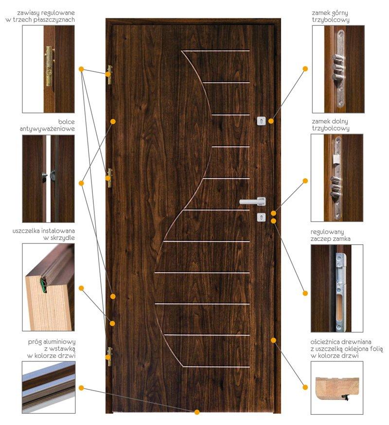 drzwi do bloku mieszkanie